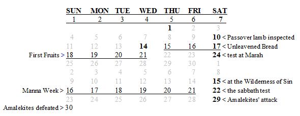 30 day chart